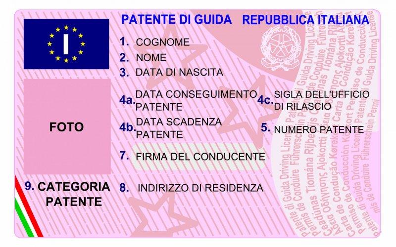 Patente scaduta: l'esperimento di guida per riottenerla